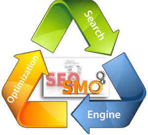 Digital Marketing SEO SMO Company in Vasai Virar, Mira Bhayandar, Borivali, Mumbai, Thane,Maharashtra and serving India clients,Website Promotion Company Mumbai, Dadar, Bhayandar, Web Design Company Web Design and Web Development in Mumbai,Web Services in Bhayandar, dadar, Thane, Dahisar, VasaiVirar, Navimumbai.